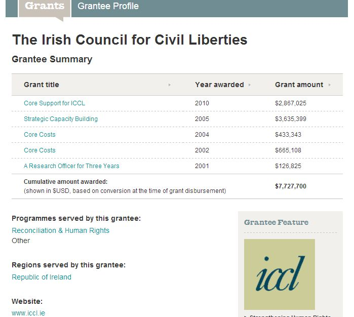 ICCL grants